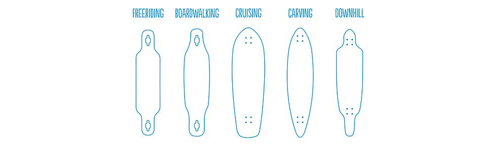 Longboard stylen en vormen