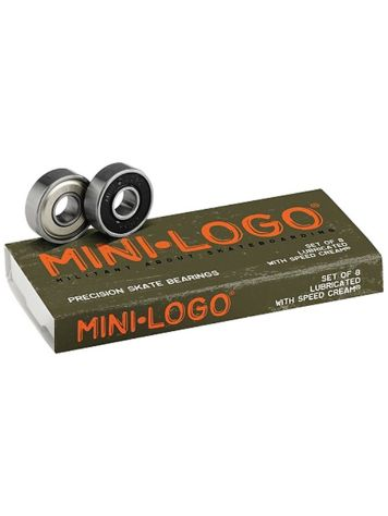 Mini Logo 608Zrs Bearings