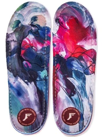 Footprint Barras Kingfoam Gamechangers Insoles