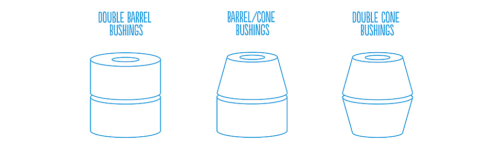 Bushings from standard to cone to barrel