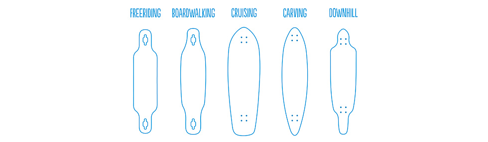 The shape of a downhill longboard