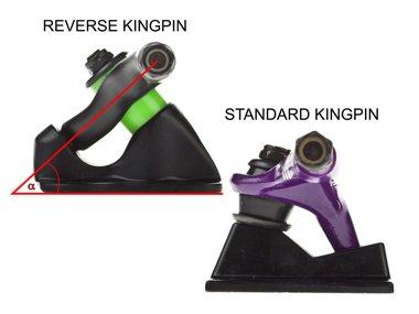 Angle of longboard trucks, Standard Kingpin and Reverse Kingpin in comparison