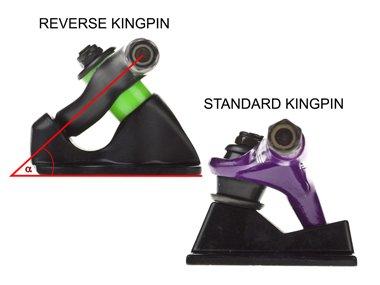 Kingpin VS Reverse Pin