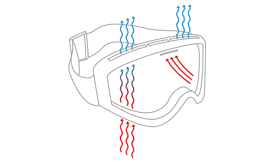 Airflow through the goggle