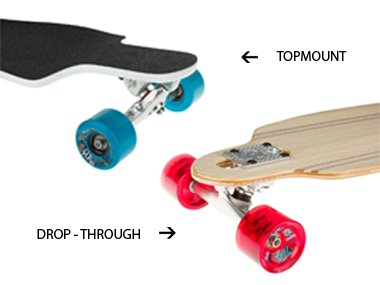 Topmount vs. Drop-Through