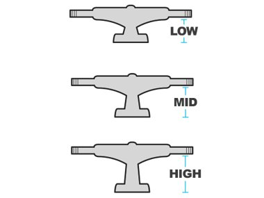Low, Mid and High skateboard trucks - diagram